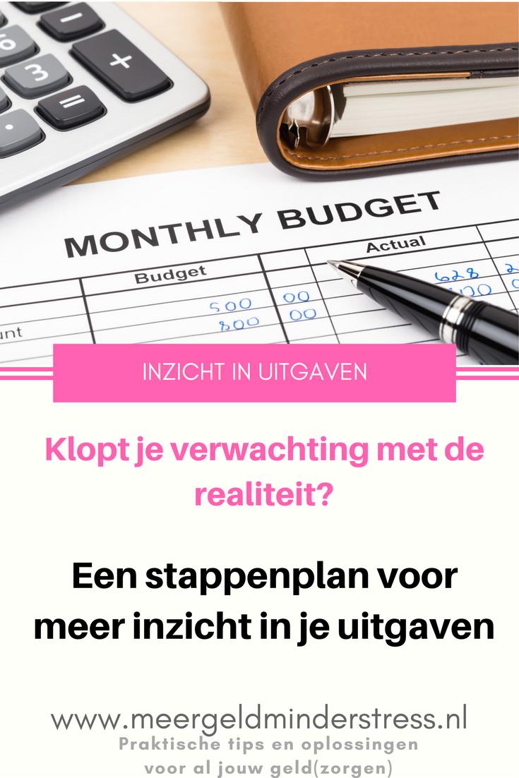 Inzicht in je uitgaven
